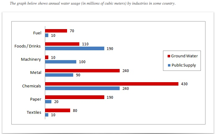 water use IELTS.png