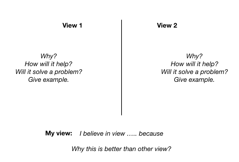 discuss both views and give your opinion essay IELTS.png