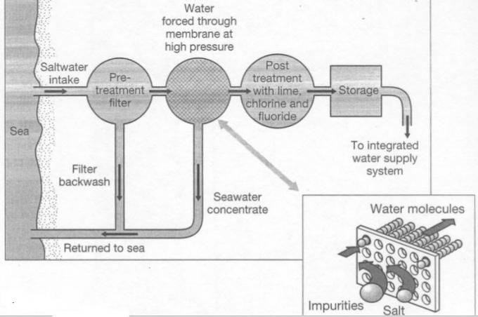water filteration IELTS Task 1 ELTEC.jpg